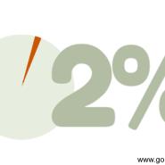 Dirijati 2% din impozitul pe venit